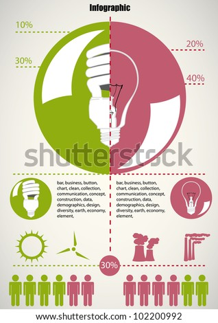 energy saving light bulb in infographic