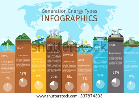 energy types infographics