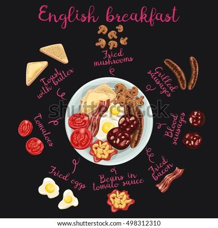 english breakfast on plate