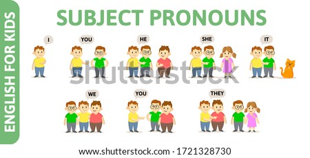 English for kids playcard. Grammar game-card with text and cartoon characters. Card English language learning of subject pronouns like I, you, he, she, it, they, we. Colorful flat vector illustration.