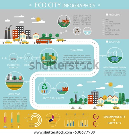 Environment, ecology infographic. City map, vector layout.