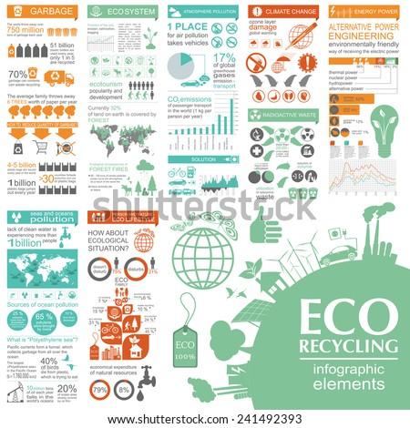 environment  ecology