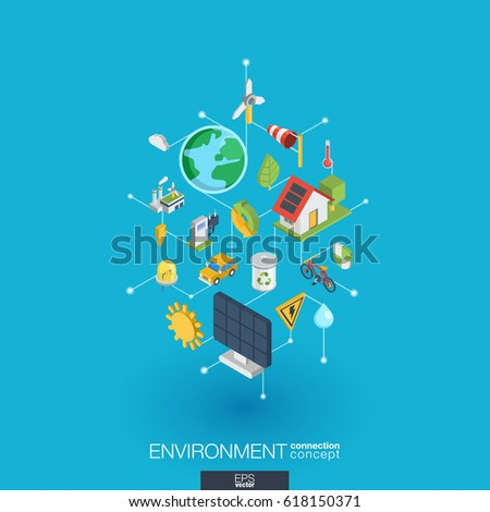 environmental integrated 3d web