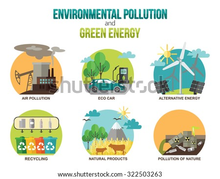 environmental pollution and