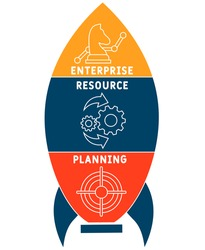 erp  - enterprise resource planning ,letters and icons. lettering illustration with icons for web banner, flyer, landing page, presentation, book cover, article, etc.