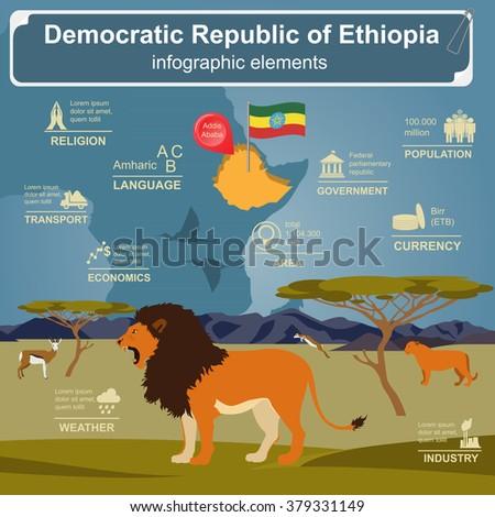 ethiopia infographics