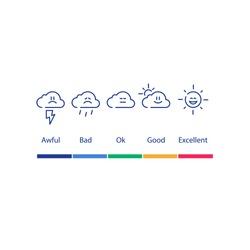 Evaluation concept, good or bad service feedback, customer satisfaction survey, vector line icon