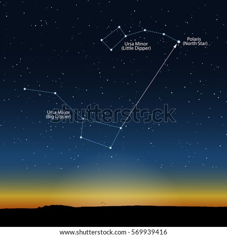 evening starry sky with the