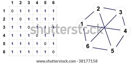 ... Логистик» » Theoretical framework dissertation help