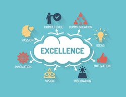 Excellence - Chart with keywords and icons - Flat Design