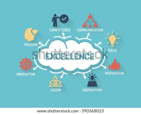excellence   chart with