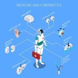 Exoskeleton bionic prosthetics composition with cyborg symbols on blue background isometric vector illustration