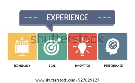 EXPERIENCE - ICON SET