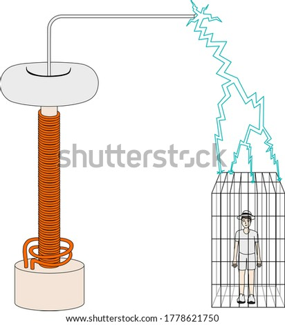Experiment with Tesla coil and Faraday cage
