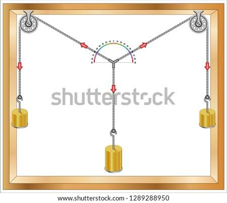 Experimental Verification of Lami's Theorem