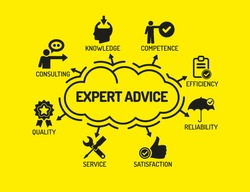 Expert Advice. Chart with keywords and icons on yellow background
