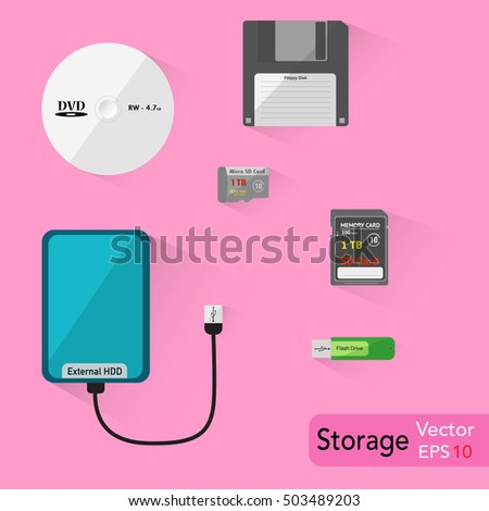 External Storage : External hard disk drive, Flash drive, SD card, Micro sd card, DVD disc, Floppy disk.