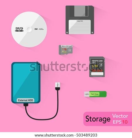 external storage   external