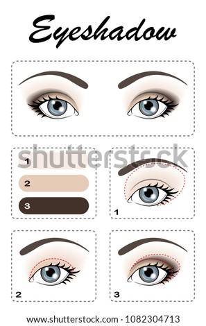 eye makeup eye shadow is
