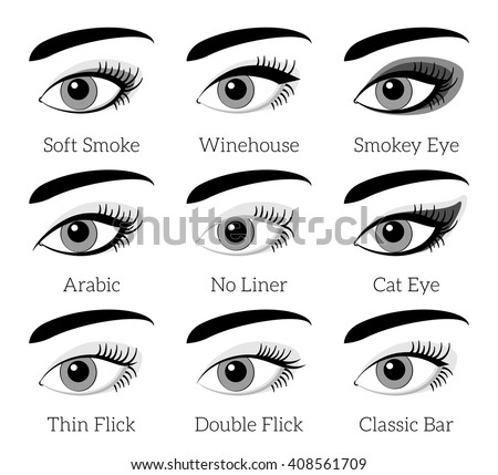 eye makeup types infographic