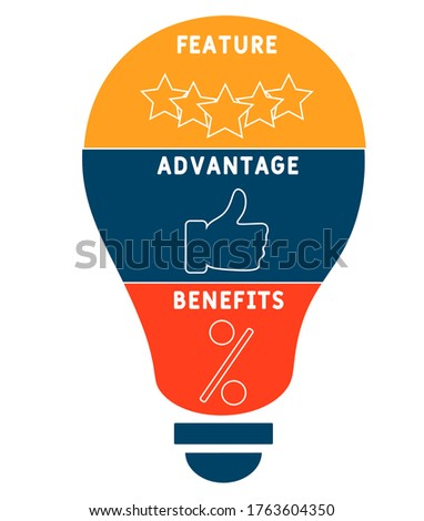 FAB - Feature Advantage Benefits. business concept background.  vector illustration concept with keywords and icons. lettering illustration with icons for web banner, flyer, landing page, presentation Сток-фото ©
