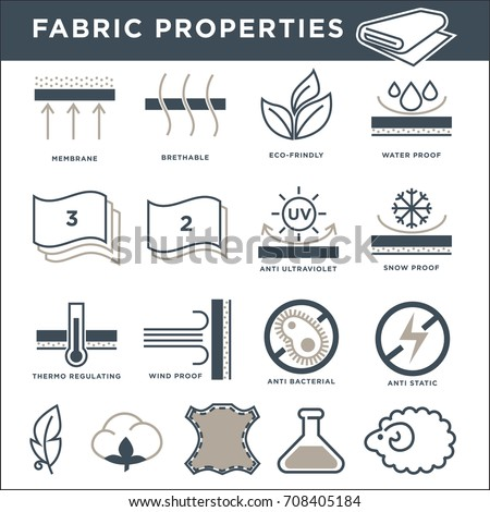 Fabric properties signs monochrome isolated minimalistic illustrations set