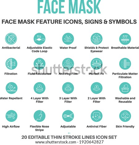 Face Mask fabric and Product feature icons, Fabric Performance icons and symbols for Face Mask  and medical mask, Fabric properties and textile  special feature signs and symbols icon set.