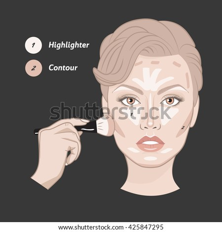 Face shape contour guide. Vector illustration. Woman's face and hand with professional makeup brush. Contour face map. Makeup artist apply contour on the face of the girl. How to contour woman face.