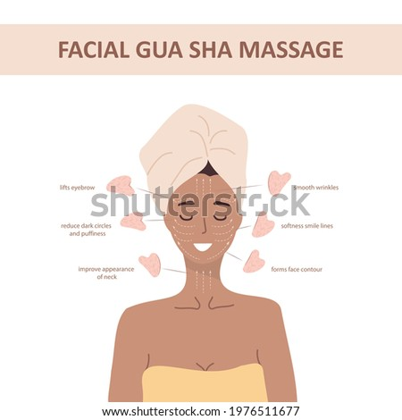 Facial massage. How to use gua sha quartz scraper. Woman portrait with lymphatic massage scheme. Morning routine. Chinese skin care concept. Vector illustration in flat cartoon style. Foto stock ©