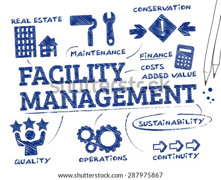 Facility management. Chart with keywords and icons