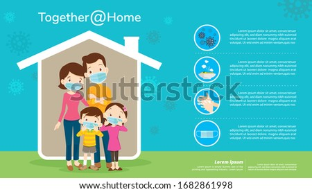family stay at home wearing protective Medical mask for prevent virus Wuhan Covid-19 together at home.Dad Mom Daughter Son wearing a surgical mask in house icon.