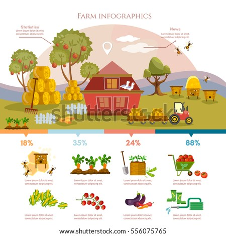 farm infographics template