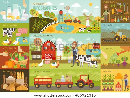 farming infographic set with