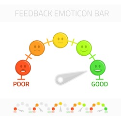 Feedback emoticon gauge. Rank or level of satisfaction rating. Review in form of emotions, smileys, emoji. User experience. Customer Feedback Manometer vector set.