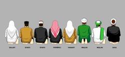 Feet position when sit in salah prayer.