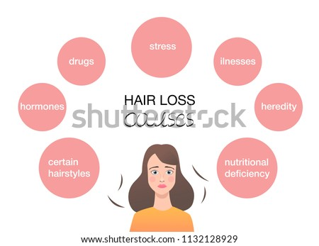 Female hair loss causes. Women alopecia factors. Vector illustration in a flat style