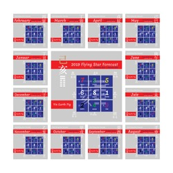 Feng shui flying stars calender for 2019 year. Ying earth water pig year. All 12 months set calender.