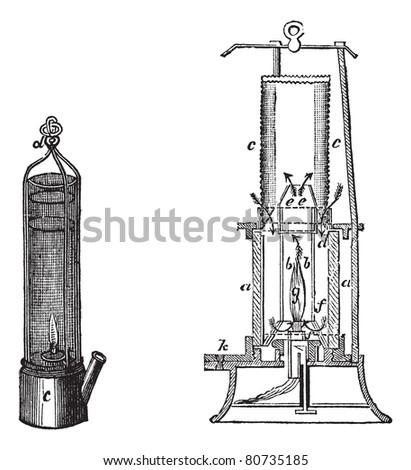 Fig 1.Davy safety lamp Fig 2. Safety lamp of Mackworth vintage engraving. Old engraved illustration of old-fashioned davy safety lamp and mackworth safety lamp.  Trousset encyclopedia (1886 - 1891)
