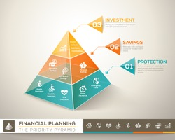 Financial planning pyramid infographic chart vector design element