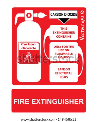 Fire extinguishers appropriate to the situation and the color code