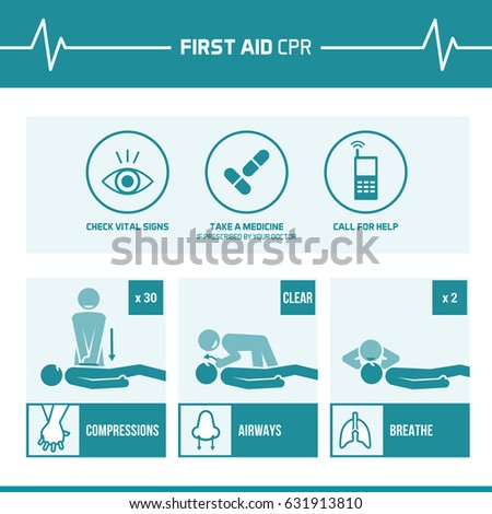 First aid and cpr emergency procedure with icons and stick figures: compressions, clean airways and breaths