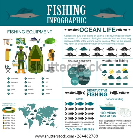 Fishing infographic elements, fishing benefits and destructive fishing. Set elements for creating your own infographic design. Vector illustration