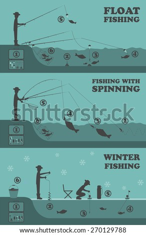 Fishing infographic. Float fishing, spinning, winter fishing. Set elements for creating your own infographic design. Vector illustration