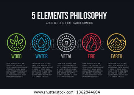 five element philosophy circle line boder  and Dashed line icon set vector design