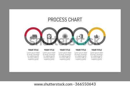 Five-step process chart.