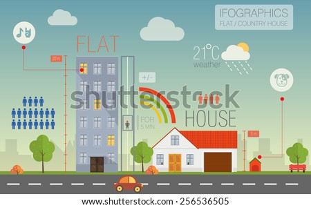 flat and country house with infographic icons and geometry elements in landscape with weather graphics