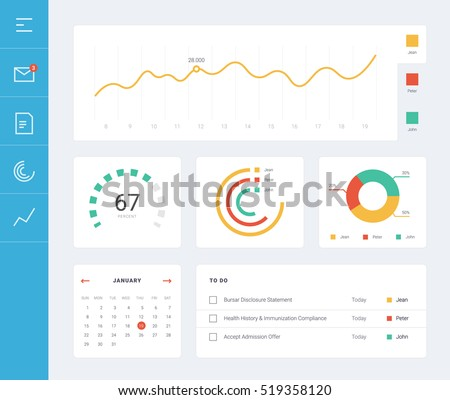 Flat dashboard, set of ui web infographic elements. UI, UX and GUI template layout for Statistic dashboard, calculator and to do widget. Daily calendar. Task manager ux app. User interface