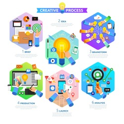Flat design concept creative process workflow. Vector illustrate.