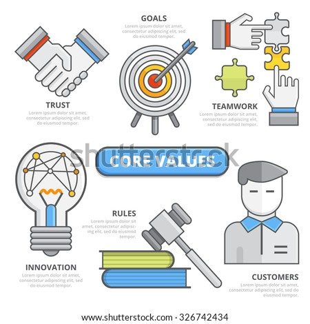 Flat design elements of core value, trust, goals, teamwork, innovation, strategy, customer support, business. Infographic vector template. Core values as fundamental beliefs of person or organization. Сток-фото ©
