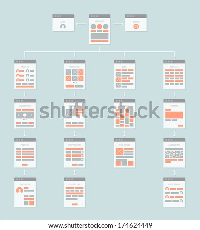 Flat design style modern vector illustration concept of abstract website flowchart sitemap connecting with arrows, working algorithm and navigation site structure. Isolated on light-gray background